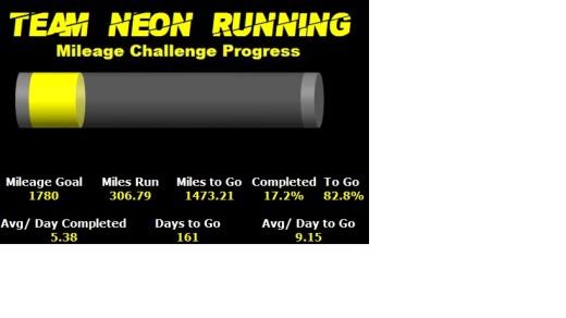 Lonnie's Mileage Challenge 5-11-14